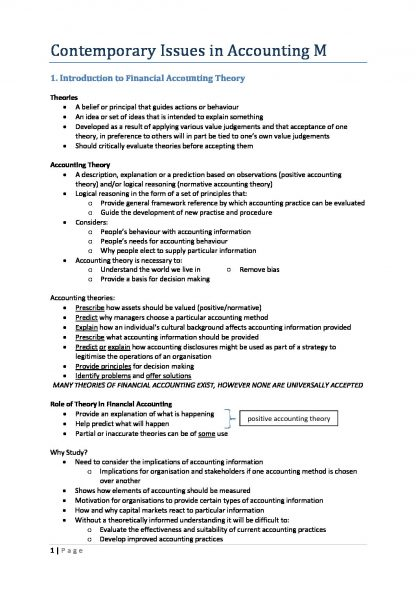 ACCT 5015: Contemporary Issues in Accounting M revision notes