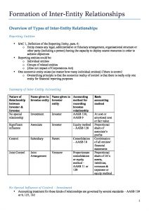 ACCTING 3501 – Corporate Accounting 3 course notes