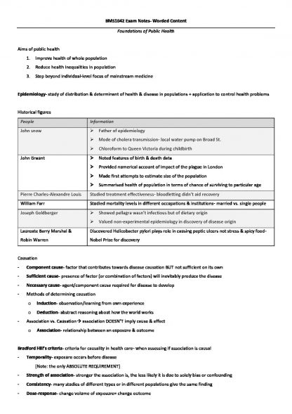 BMS1042 – Public Health and Preventive Medicine exam notes