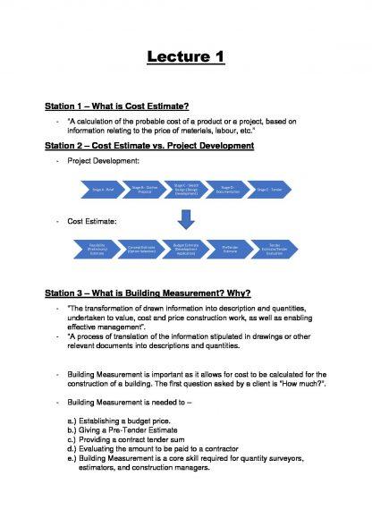 Building Measurement (BLDG1014) HD notes + sample questions