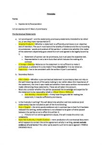 Contracts Law (LAWS1015) revision notes