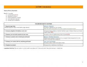 Corporate Law (BLAW20001) Cheat Sheet