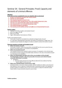 Criminal Law and Procedure (70114 ) week 3-10 notes for final exam