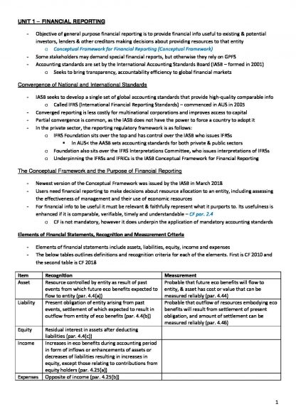 Financial Accounting & Reporting (FIN218) Study Guide + Prep summary