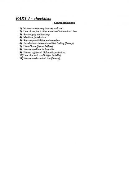 International Law (LAW 1508) course summary with exam checklist