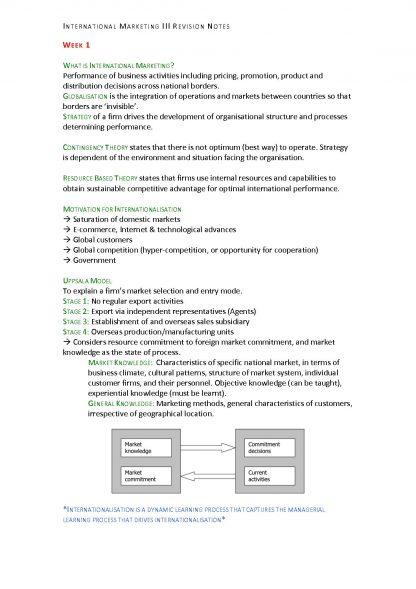 MARKETNG 3501 – Marketing to the World exam notes