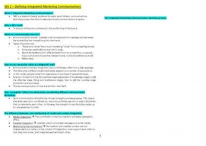 MKTG2004 – Integrated Marketing Communications complete notes