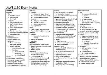 UNSW LAWS1150 – Principles of Private Law exam notes