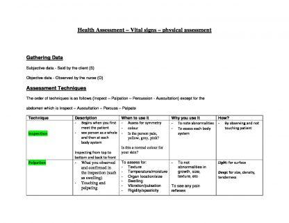 HAS108: Health Assessment full study guide