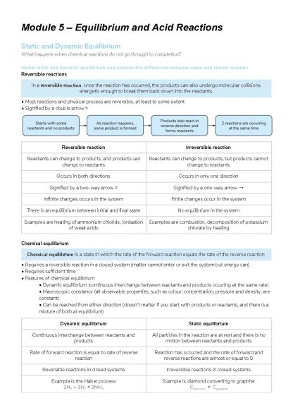 HSC Year 12: Chemistry Stage 6 complete course notes