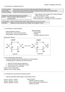 AQA AS Level Biology (7401) study notes