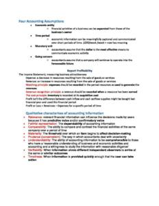 Accounting for Business Decisions A (22107 ABDA) complete revision notes – HD