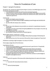 Foundations of Law (LAWS1006 & LAWS5000) HD summary notes