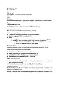Obligations (LAWS50026) succinct final exam notes