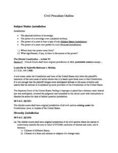 Civil Procedure I (LAW 506) complete course summary of casebook