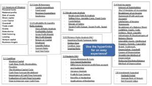 IB Business Management SL & HL Unit 3: Finance and Accounts revision notes
