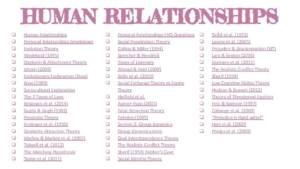 IB Psychology – Psychology of Human Relationships notes