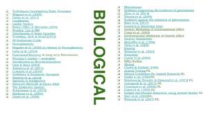 IB Psychology SL & HL – Biological Approach notes