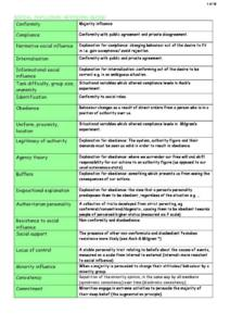 Social Influence (4.1.1) AQA A Level Psychology revision notes