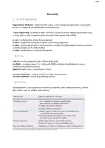 Biomaterials for Tissue Engineering (MPB231) full notes