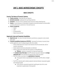 AP Microeconomics – Princeton Review full summary