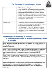 Approaches in Psychology (4.2.1) AQA A Level Psychology revision notes