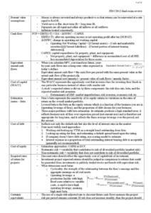 Corporate Finance II (FINC2012) final exam notes