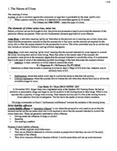Crime (HSC Legal Studies Core Part I) complete notes