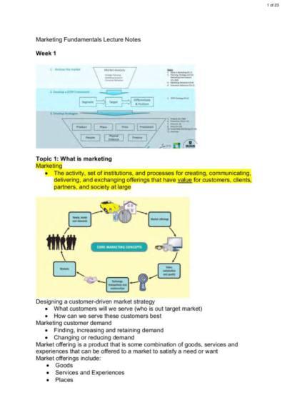Marketing Fundamentals (MMK101) complete notes