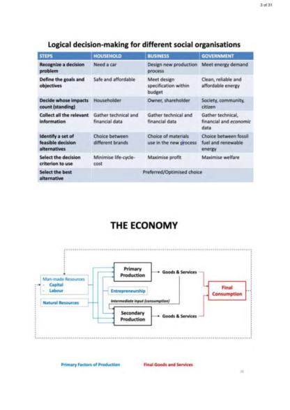 Economics and Finance for Engineering Projects (48250) 1 to 6 weeks notes