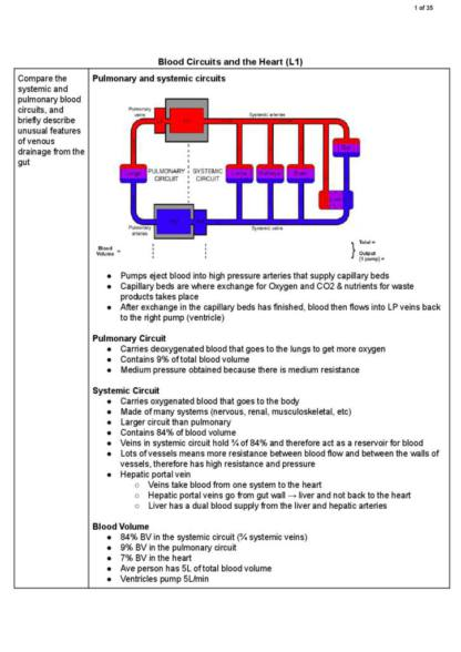 Biology for Biomedical Science: Cardiology (MEDSCI 142) notes