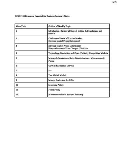 Economic Essentials for Business (ECON100) lecture notes