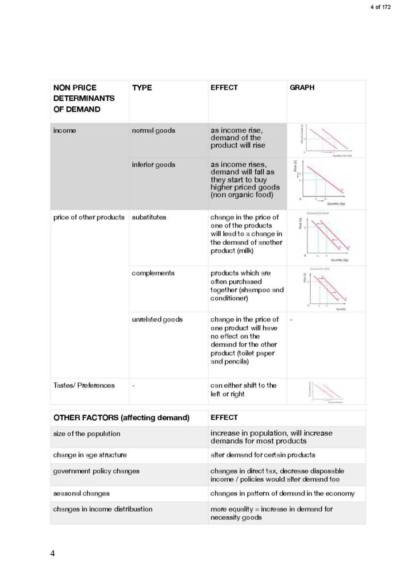 IB HL Economics full essay writing guide