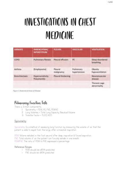 Respiratory (MBBS A100) notes